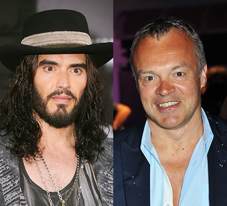Russell Brand Slams TV Host …