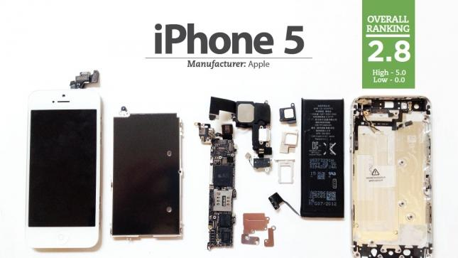 Study shows the iPhone 5 is one of the least likely to burn you with toxic chemicals