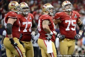 2013 Offensive Line Rankings