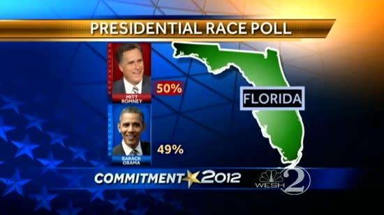 Romney, Obama tied in Florida