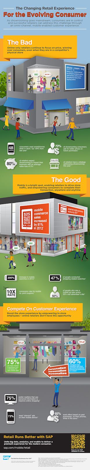 "Your ""Showrooming"" Ways Are Disrupting The Retail Industry [Infographic] image Evolving Consumer"