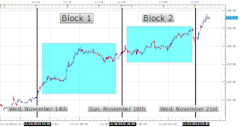 Learn_Forex_Finding_Short_Term_Scalping_Momentum_body_Picture_1.png, Learn Forex: Finding Short Term Scalping Momentum