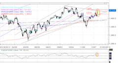 Forex_EURUSD_at_May_High_Despite_Fiscal_Cliff_Standoff_fx_news_technical_analysis_body_Picture_5.png, Forex: EUR/USD at May High Despite Fiscal Cliff Standoff