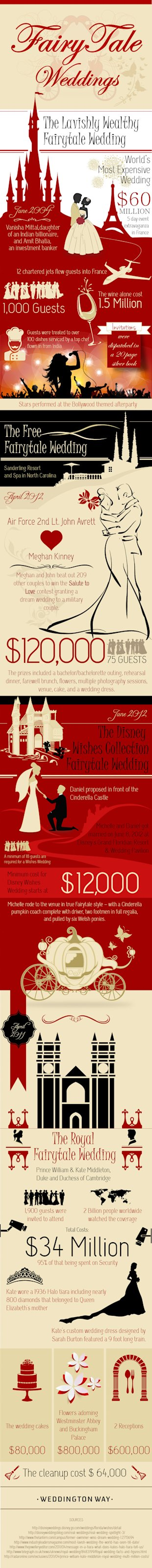 Fabulous Fairy Tale Weddings (Infographic) image 2013 4 22 Fairytale Weddings