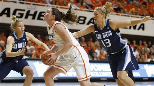 Cowgirls beat San Diego 73-57, reach WNIT finals