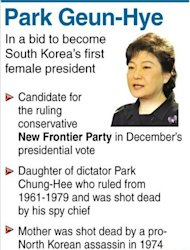 Graphic fact file on Park Geun-Hye, South Korean presidential candidate hoping to become the country's first woman president
