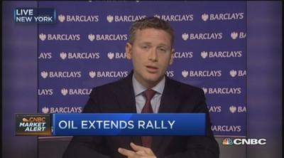 Analyst: Risk in oil continues despite rally