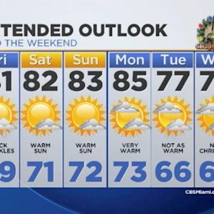 CBSMiami.com Weather @ Your Desk 12/19/13 6:30 p.m.