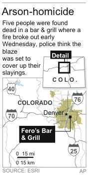 Map locates a site of arson-homicide inside a Denver bar and grill