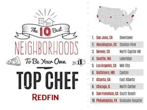 Redfin Serves Up Top 10 Neighborhoods to Find Your Inner Chef with the Most Popular Local Dishes from Allrecipes