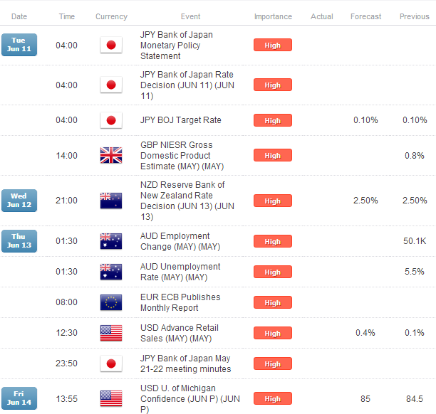 forex_japanese_yen_remains_focus_ahead_of_bank_of_japan_body_Picture_5.png, Japanese Yen Remains in Spotlight Ahead of Key Bank of Japan Decision