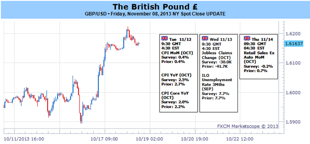 Pound_Range_at_Risk_on_Hawkish_BoE_Inflation_Report-_1.6300_in_Focus_body_Picture_1.png, Pound Range at Risk on Hawkish BoE Inflation Report- 1.6300 i...