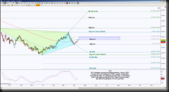 4122014GCD thumb SPY, Gold and AUDCAD Harmonic Scenarios