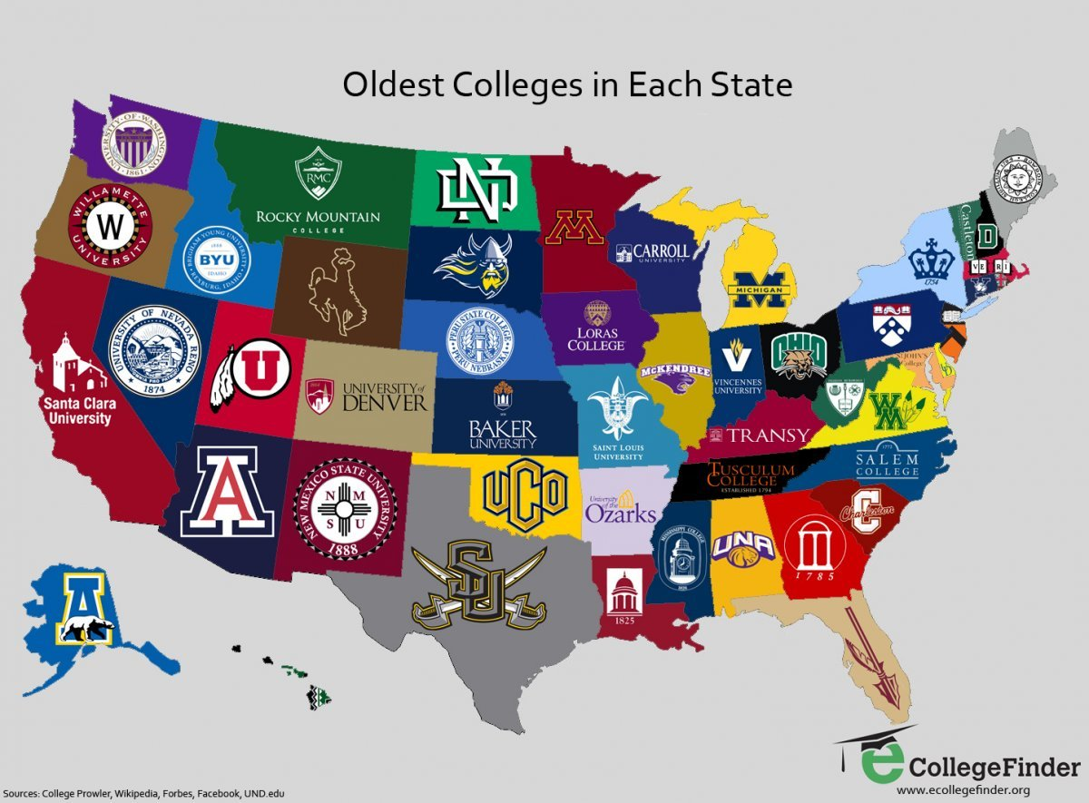 10 colleges and their states essay f