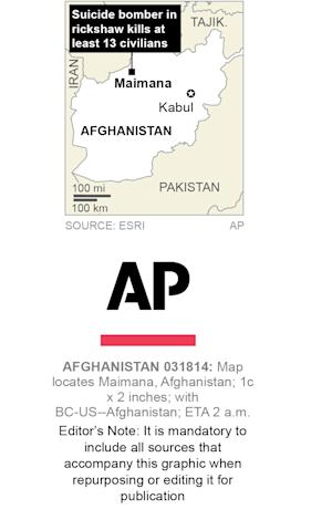 Map of locates Maimana, Afghanistan; 1c x 2 inches; 46.5 mm x 50 mm;