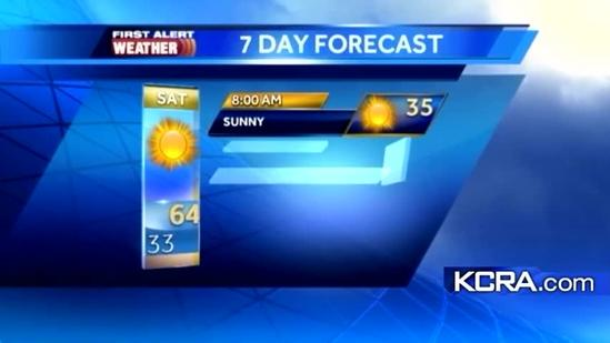 Friday Weather Update 1.18