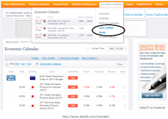 Learn_Fore_Trading_Economic_News_with_DailyFX_s_Economic_Calendar__body_Picture_15.png, Learn Forex: Trading Market News with DailyFX' s Economic Ca...