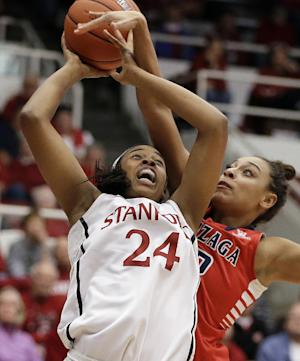 No. 6 Stanford women beat No. 23 Gonzaga 73-45