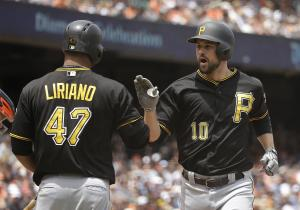 Liriano outduels Hudson, Mercer homers again as Pirates …