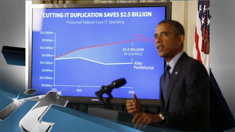 White House Breaking News: White House Sees Smaller Budget Deficit in 2013