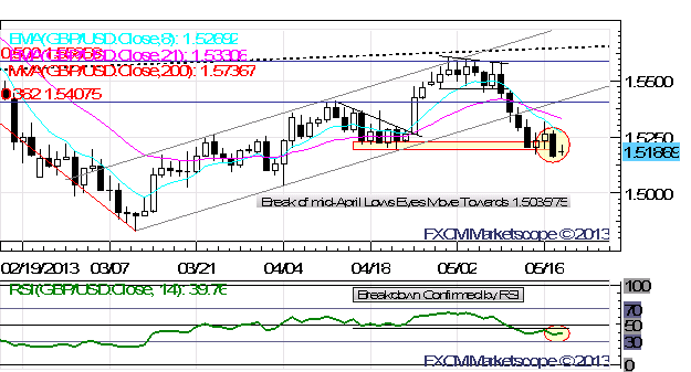 First_Down_Day_for_US_Dollar_Since_Day_Before_USDJPY_Broke_100.00_body_x0000_i1030.png, First Down Day for US Dollar Since Day Before USD/JPY Broke ¥...
