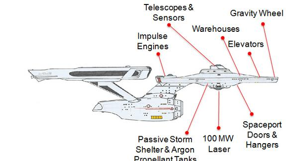 Engineer Petitions White House for Real-Life Starship Enterprise