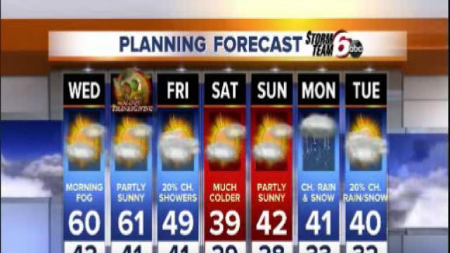 Warm Wednesday before temps plummet for holiday weekend