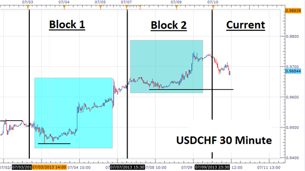 Scalping_Forex_Market_Momentum_body_Picture_1.png, Scalping Forex Market Momentum