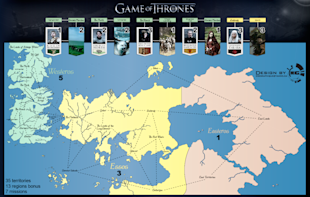 Creating the Ultimate Google Adwords Ad, Game of Thrones Style image gameofthrones