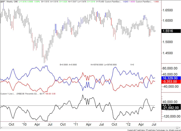 Australian_Dollar_Speculators_Flip_to_Net_Long_body_GBP.png, Australian Dollar Speculators Flip to Net Long