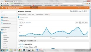 4 New Ways to Personalize Google Analytics image GoogleAnallytics Navigation