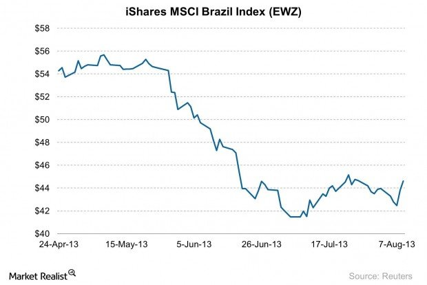 Why_the_Brazil_PMI_confirms-dfb4046a7816a03ed1b15d22f05df7cf