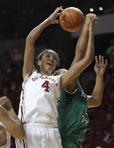 No. 13 Oklahoma women beat North Texas 71-68
