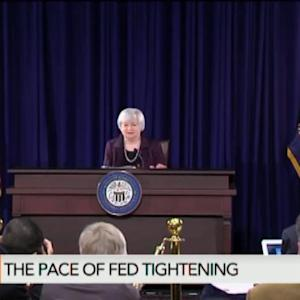 Fed Fallout and the Pace of Fed Tightening