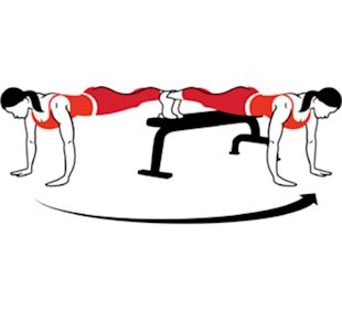 Around-The-World Plank