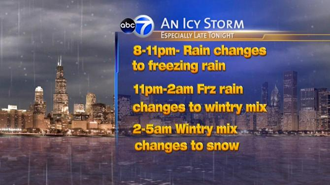 Winter weather headed to Chicago area