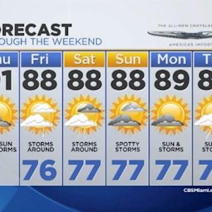 CBSMiami.com Weather 9/18/2014 Thursday 9AM