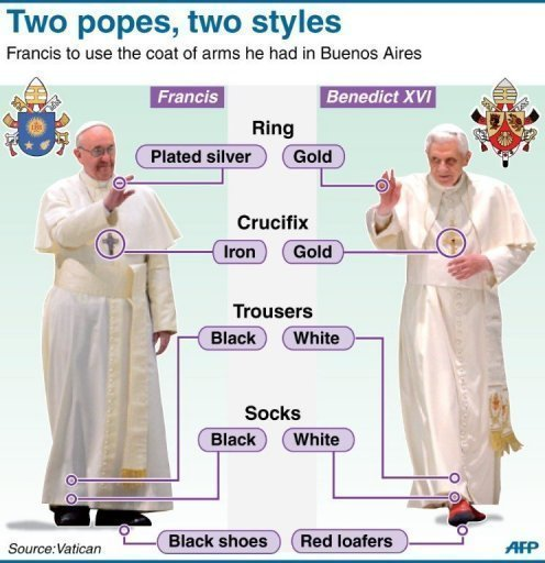 Roman Catholic Symbols And Their Meanings