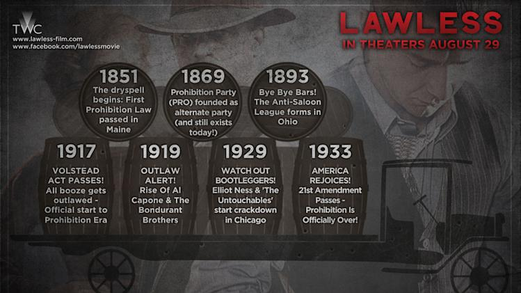 Lawless Prohibition infographic