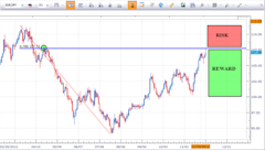 EURJPY_Largest_Mover_for_Past_10_days_body_Picture_1.png, Learn Forex: EUR/JPY Largest Mover for Past 10 Days