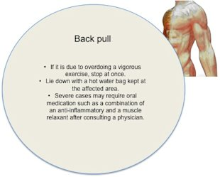 First aid for a back pull