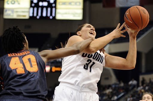 UConn women beat Cuse advance to BEast title game