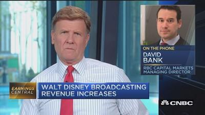 The 'Force' must be with Disney: Analyst