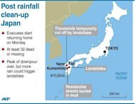 <p>Map of Japan locating the areas in Kyushu island hit by flooding and landslides, leaving at least 32 people dead or missing</p>