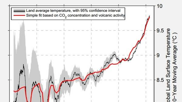 Former Global Warming Skeptic Makes a 'Total Turnaround'