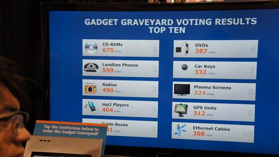 'Gadget Graveyard' Voters Say: CD-ROMs Are Doomed, Cameras Aren't