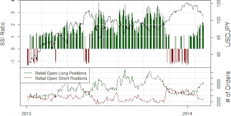 ssi_usd-jpy_body_Picture_17.png, Japanese Yen Likely to Fall to Fresh Lows