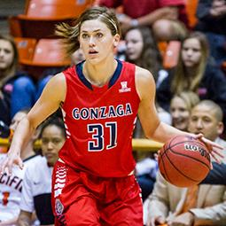 WCC Women's Basketball Player of the Week | January 26, 2015