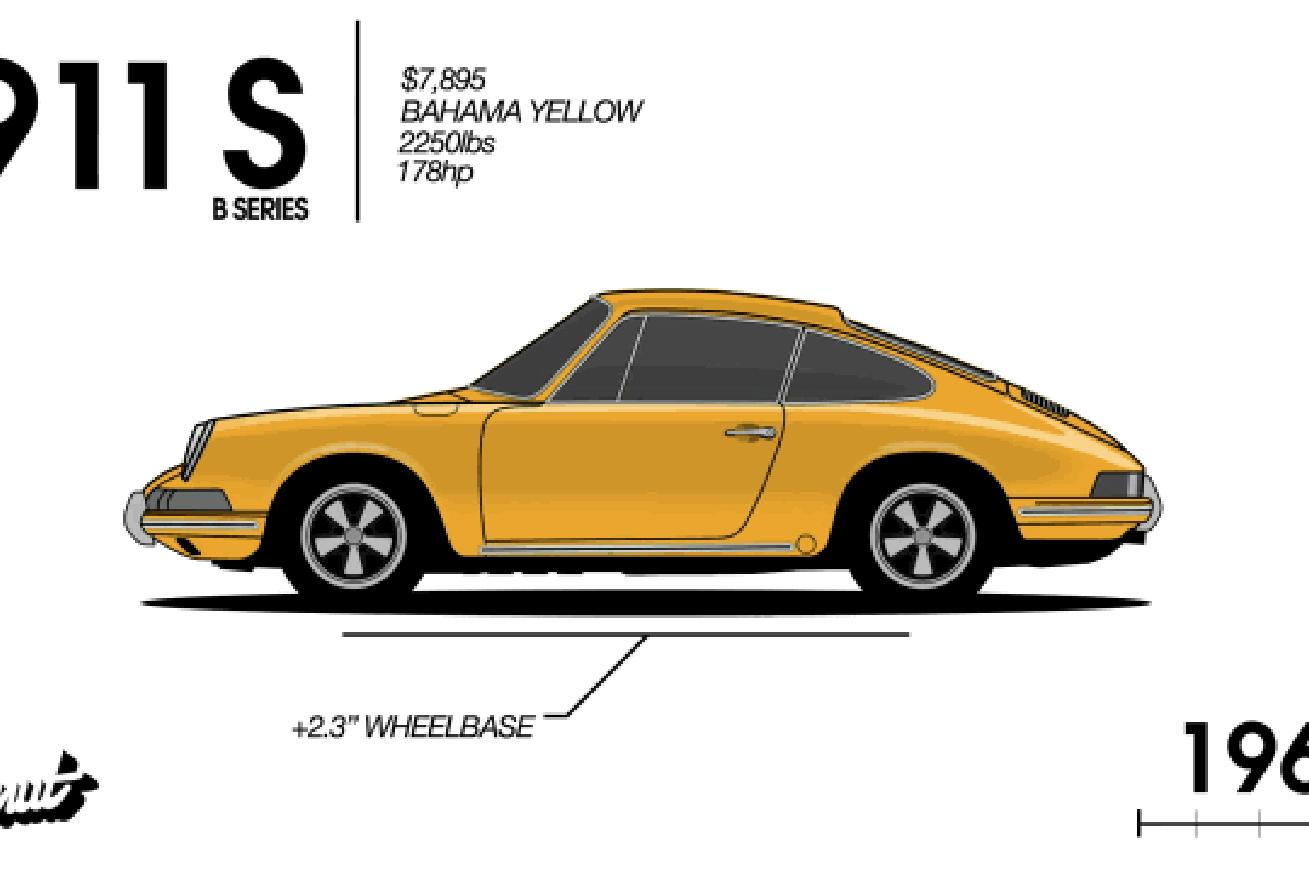 Watch how the Porsche 911 has changed (and stayed the same) for 50 years