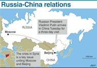 Graphic on the visit of Russian President Vladimir Putin to China. Putin has met his Chinese counterpart on a visit aimed at bolstering a crucial alliance, with the two neighbours set on blocking international action against Syria
